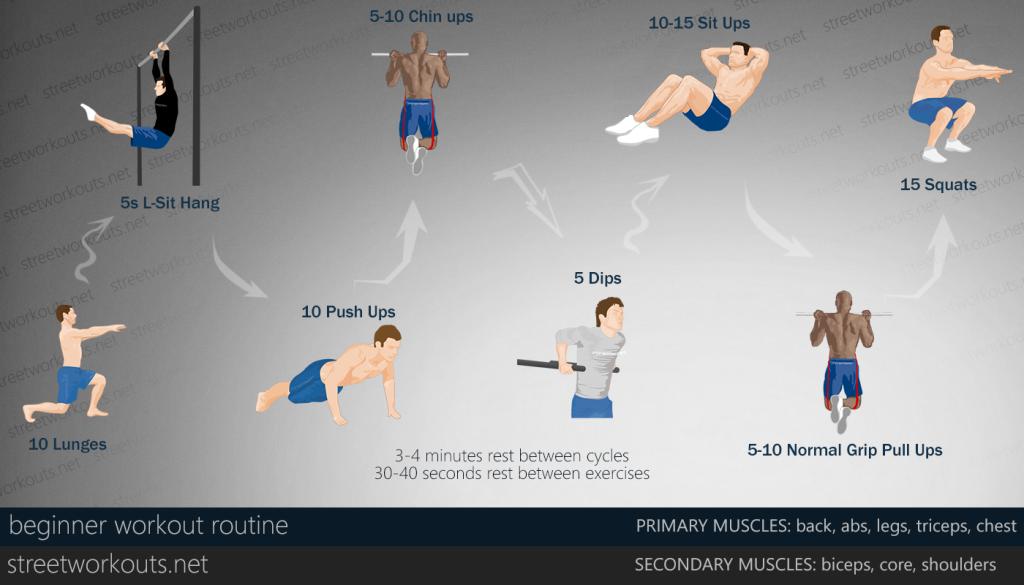 Street Gym Beginners Routine