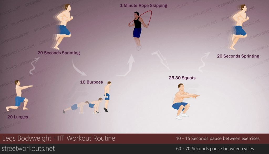 legs-bodyweight-hiit-workout-routine